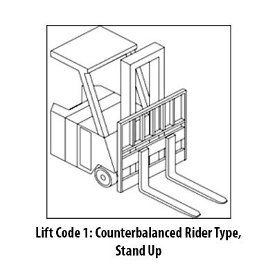 Counterbalanced Rider Type, Stand Up, Class 1 Forklift