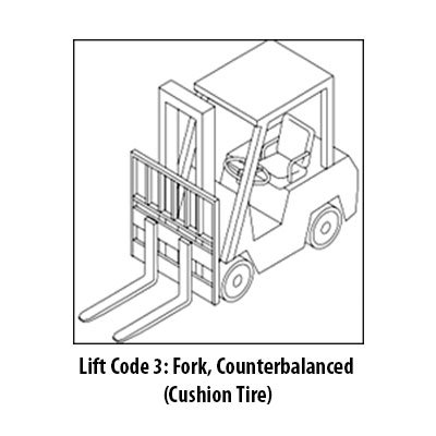 Fork, Counterbalanced (Cushion Tire) Class 4 Forklift