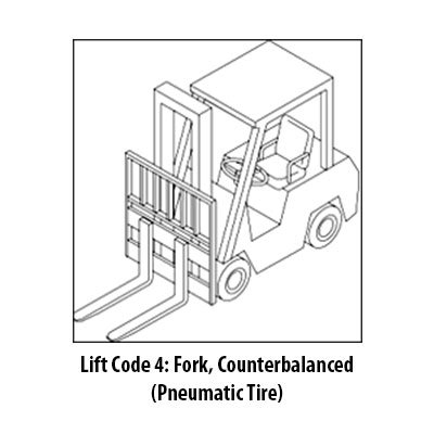 Fork Counterbalanced Pneumatic tire Class 5 Forklift