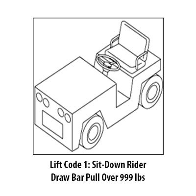 Sit-Down Rider Draw Bar Pull Over 999 lbs Class 6 Forklift