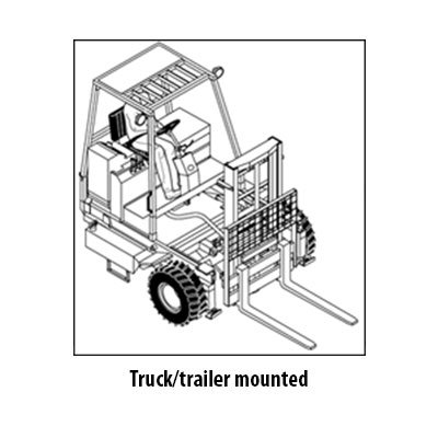Rough Terrain Truck Trailer Mounted Class 7 Forklift Trucks