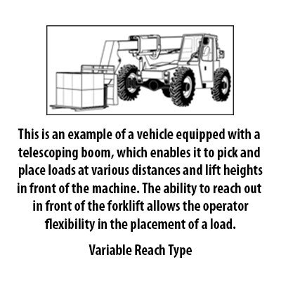Rough Terrain Variable Reach Type Class 7 Forklift Trucks