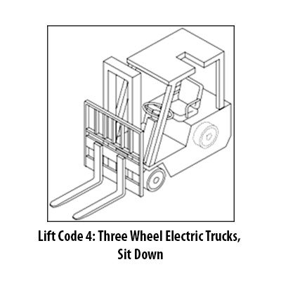 Three wheel electric trucks, sit down, class 1 forklift