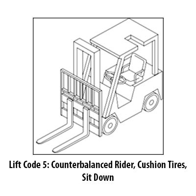 Counterbalanced Rider, Cushion Tires, Sit Down Class 1 Forklift