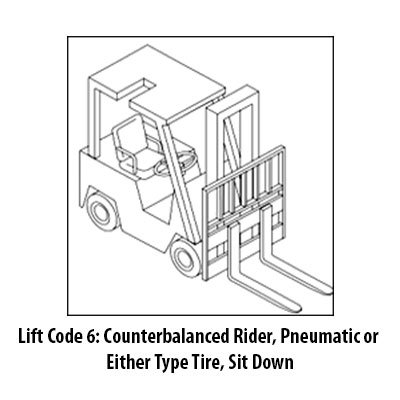 Counterbalance Rider, Pneumatic or Either Type Tire, Sit Down Forklift