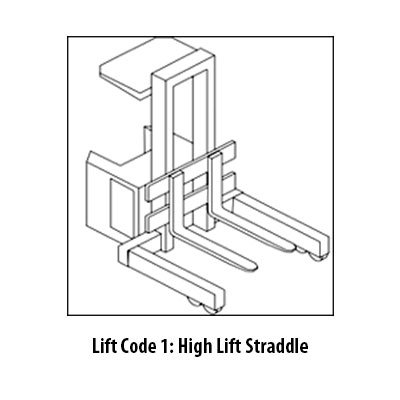High Lift Straddle Class 2 Forklift