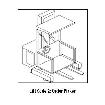Order Picker Class 2 Forklift