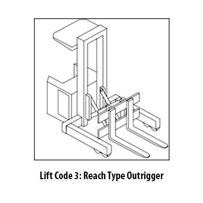Reach Type Outrigger Class 2 Forklift