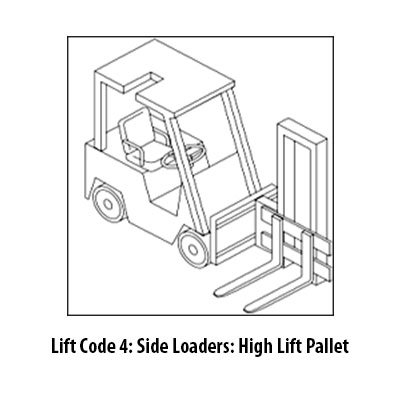 Side Loaders, High Lift Pallet Class 2 Forklift