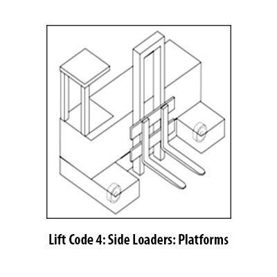 Side Loaders, High Lift Platform Class 2 Forklift