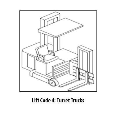 Turret Trucks lift code 4 Class 2 Forklift
