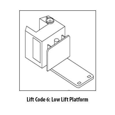 Low Platform lift code 6 Class 2 Forklift