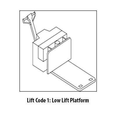 Low Lift Platform Class 3 Forklift