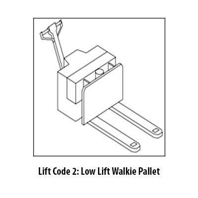 Low Lift Pallet Class 3 Forklift