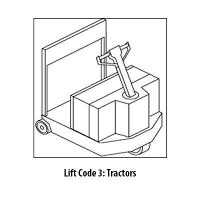 Tractors Class 3 Forklift