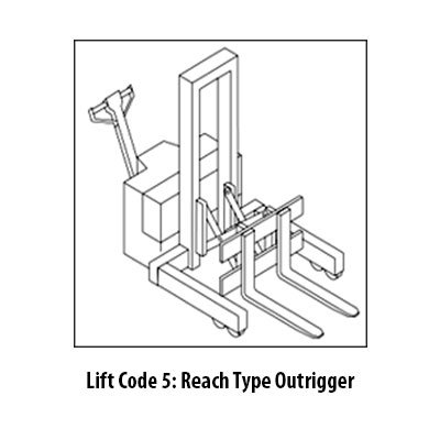 Reach Type Outrigger Class 3 Forklift