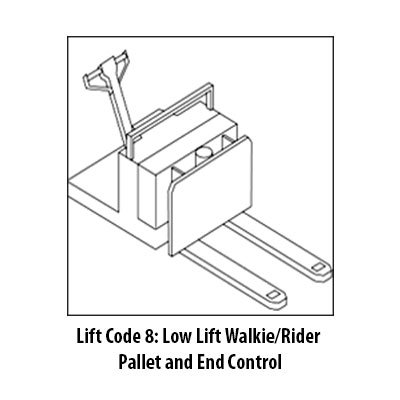 Low Lift Walkie/Rider Pallet and End Contro Class 3 Forklift